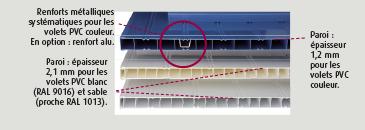 details-technique