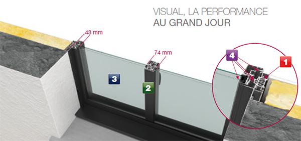 visual-technique-schema-600