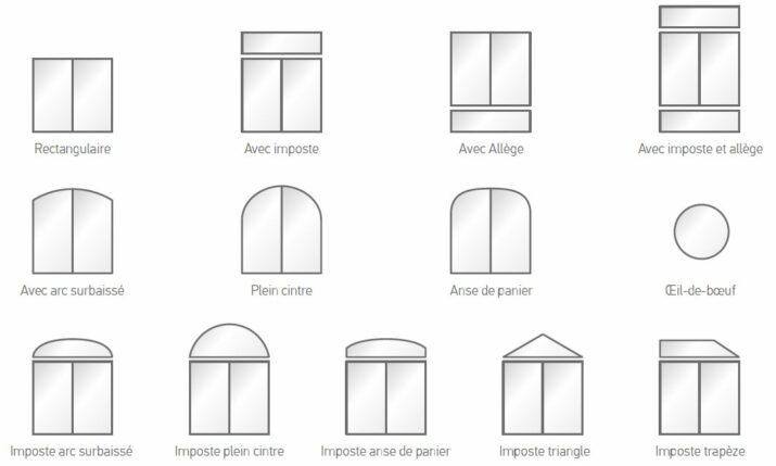 fenêtre pvc sur mesure : formes GIMM Menuiseries
