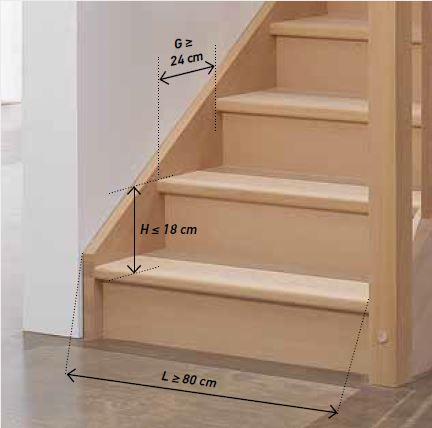 escalier pmr dimensions - GIMM Menuiseries