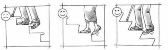 schéma nez de marche escalier PMR- GIMM Menuiseries